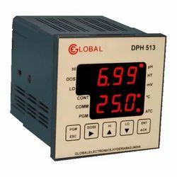 Advanced Online pH Control System