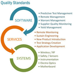 Our Quality Standards