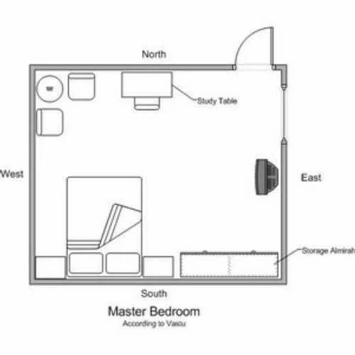 Vastu For Bedroom Vaastu Consultancy In Preet Vihar New Delhi