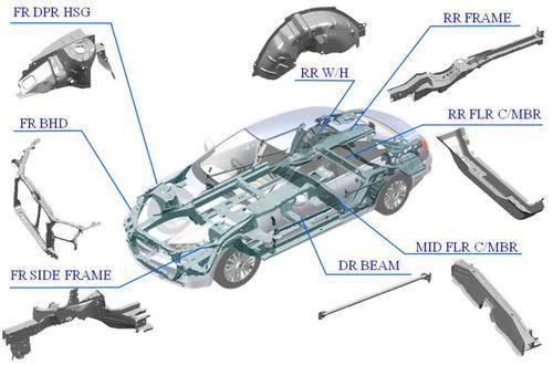 Four Wheeler Body Parts Two Wheeler Body Parts Manufacturer From