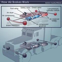 Truck Air Brake Parts