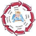Anxiety Homeopathy Treatment