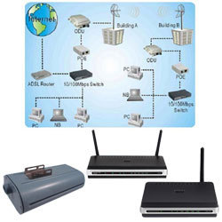 Wireless Computer Networking System
