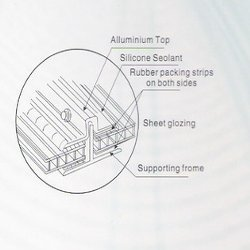 Four Sides Clamped Flat Glazing