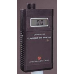 Portable Hydrogen Cyanide Monitor