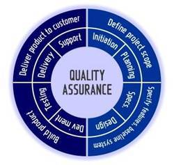 Quality Policy / Process