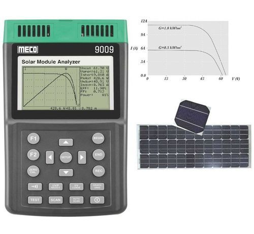 Testing And Measuring Instruments Meco Solar Module