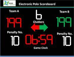 Digital Scoreboards