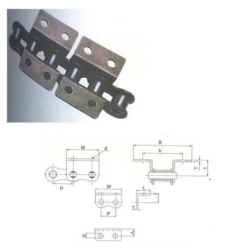 Attachment Chains - Short Pitch K2 Attachment Chain Exporter