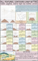 Hill Features For Detailed Map Reading Chart