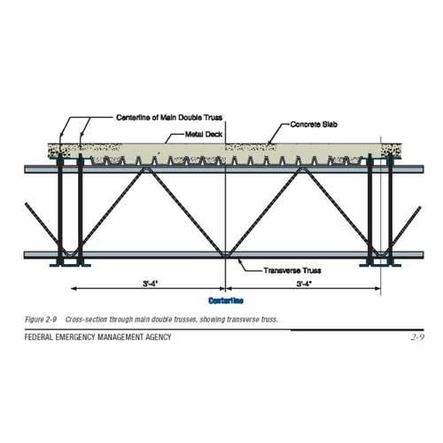 Metal Deck Concrete Slab Elements Prefab Pvt Ltd