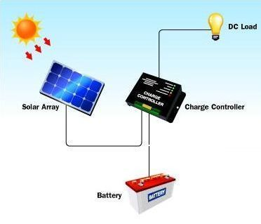 Solar home lighting dc systems view specifications details of solar home lighting dc systems ccuart Image collections