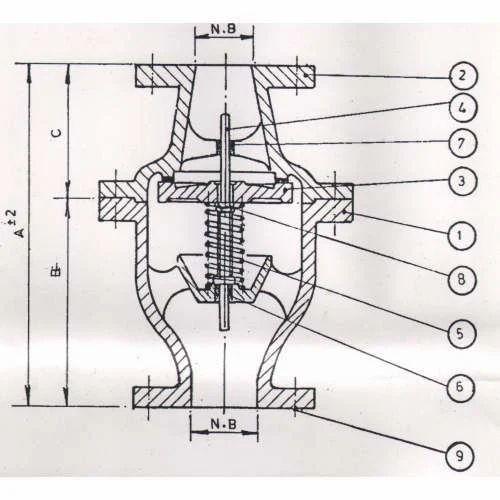 View Specifications Details Of: Cast Iron Zero Velocity Valves