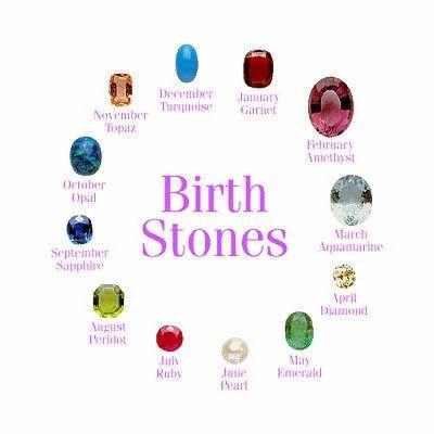 Rashi Ratan Real Certified Birth Stones Manufacturer