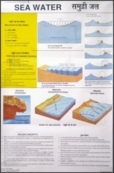 Sea Water For Changing Face Of the Earth Chart