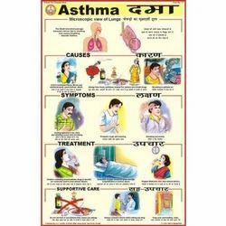 Asthma Charts