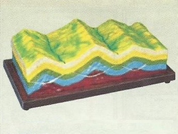 Model Of Fold Structure And Its Geomorphic Evolution BPG3413