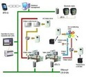 Lighting Control Systems