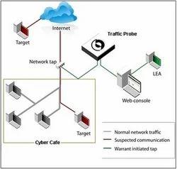 Cyber Cafe Surveillance