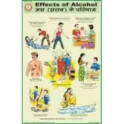 Effects Of Alcohol Charts