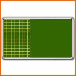 Graph Combination  Boards