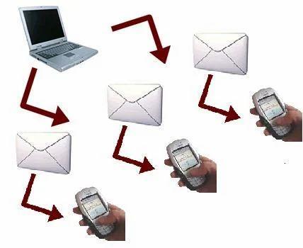 Best Bulk Sms Provider In India - Best Bulk SMS, Mumbai | ID