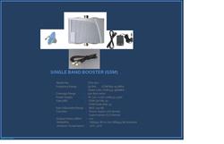 GSM Alarm Control Panels
