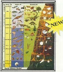 Earth History Model BPG058