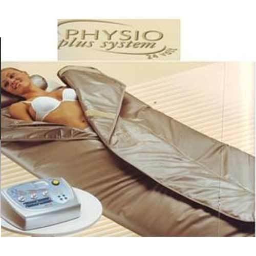 Imetec Electric Blankets