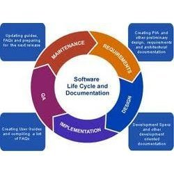 Documentation Software Documentation Process Service