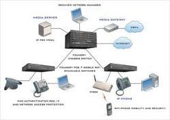 Voice Over Internet Protocol Service In Ring Road New Delhi