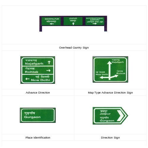 Direction and Place Identification Sign - Rishi Road Safety Products on