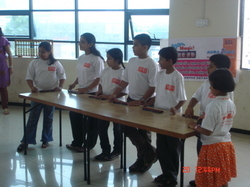 Vedic Maths Franchise And Training