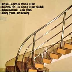 Staircase Designer Railings