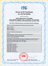 Annex To EC Certificate
