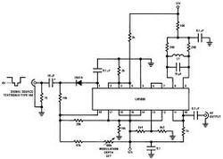 Modulator Pattern Generator System Services