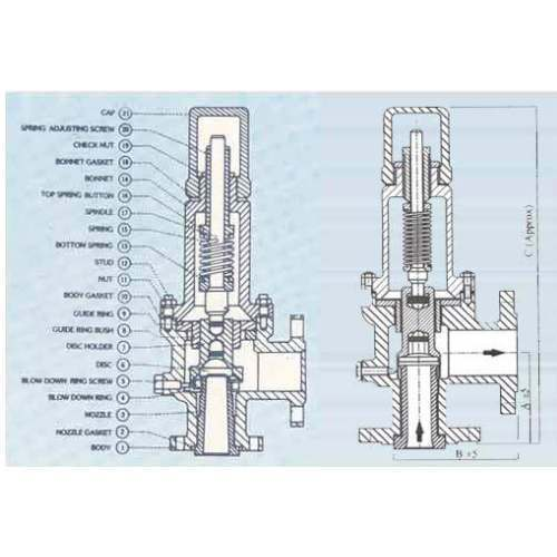 Safety Relief Valve (Type - TA 100)