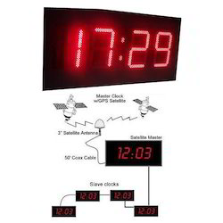 LED Clocks