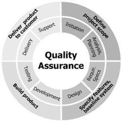 Our Quality Assurance