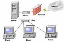 Computer Network Firewall