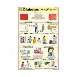 Diabetes Charts