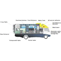 Mobile Medical Van at Best Price in India