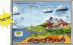 Hydrological Cycle Model BPG061