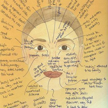 Face Reading - Guide and Techniques for Facial Reading