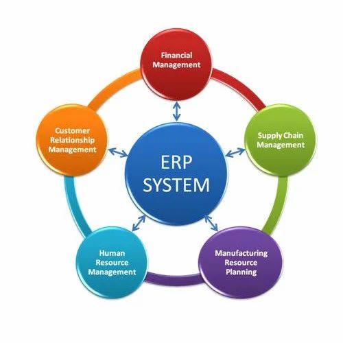 کامل تریتن و بهترین دانلود تحقیق در مورد آثار سيستم هاي ERP بر حسابداري تحقیق در مورد آثار سيستم هاي ERP بر حسابداري دانلود تحقیق سيستم هاي ERP بر حسابداري
