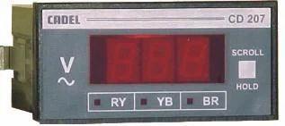 Digital Current Energy Meters