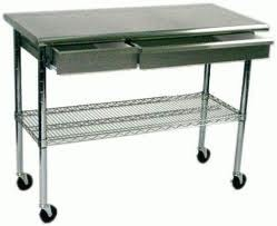 Awesome Small Stainless Steel Work Table Best Home Decorating Ideas - Small stainless steel work table