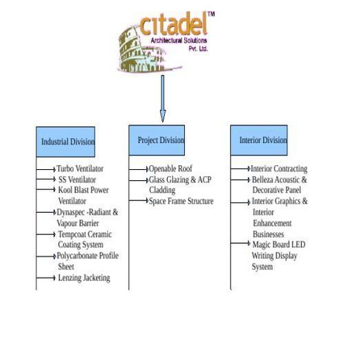 Citadel Building System Private Limited - Wholesale Trader from
