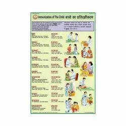 Health Rules Charts