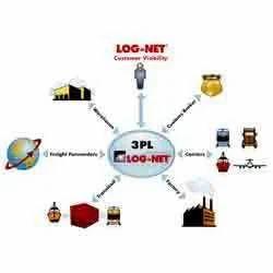 3Pl-Third Party Logistics